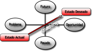 CoachingEsquema1
